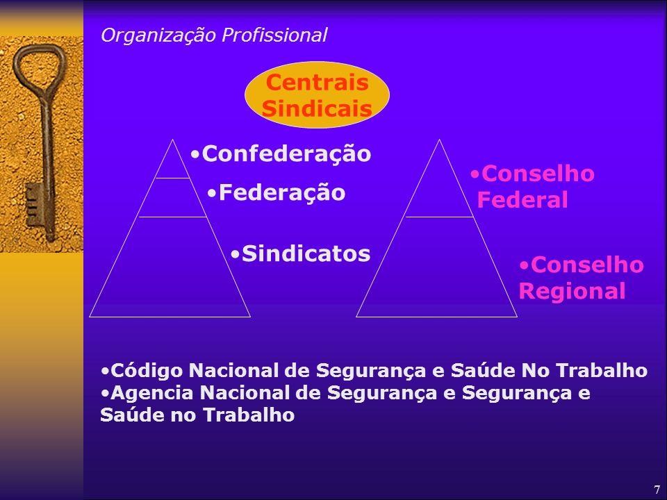 Centrais Sindicais Confederação Conselho Federal Federação Sindicatos