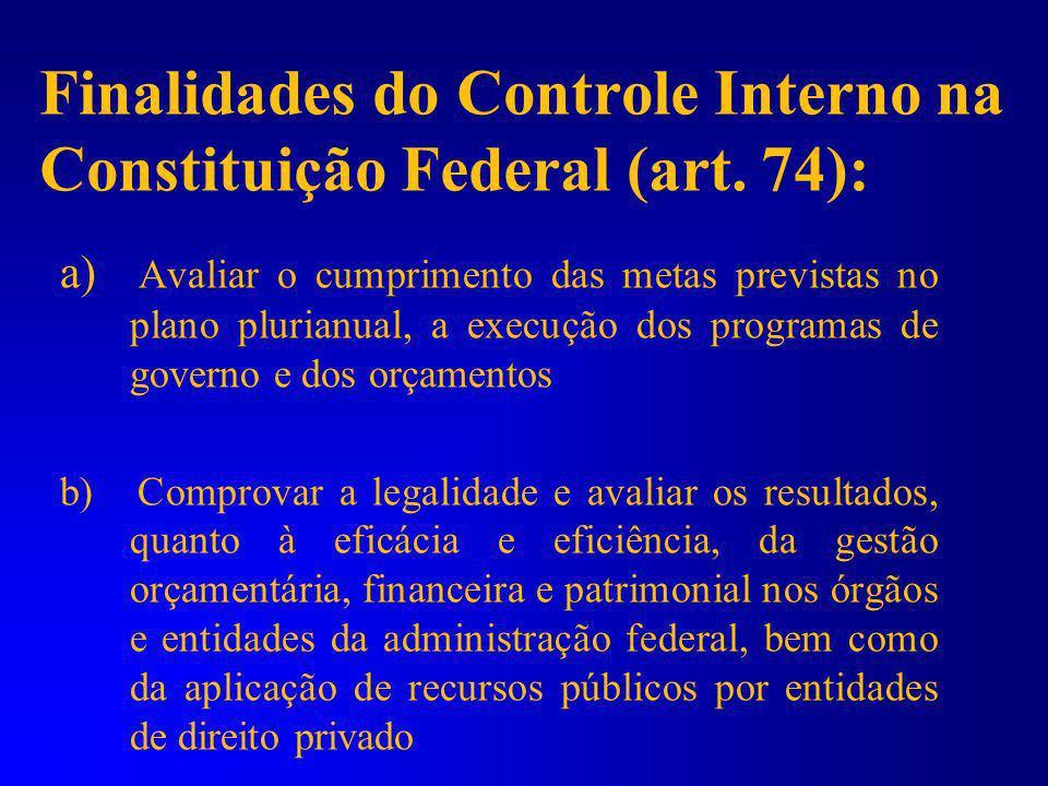 Finalidades do Controle Interno na Constituição Federal (art. 74):