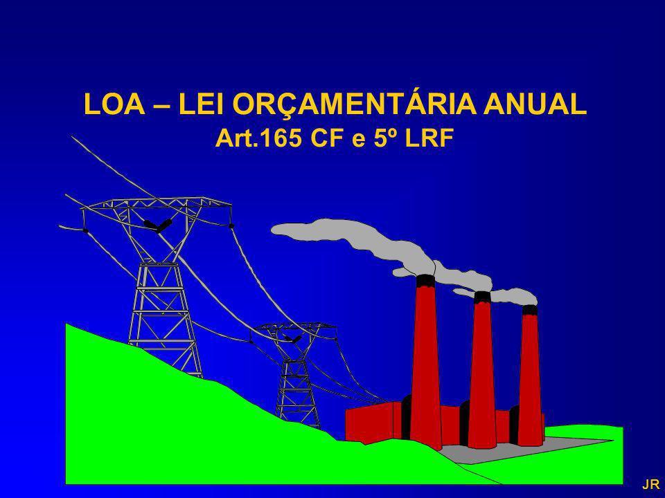 LOA – LEI ORÇAMENTÁRIA ANUAL Art.165 CF e 5º LRF