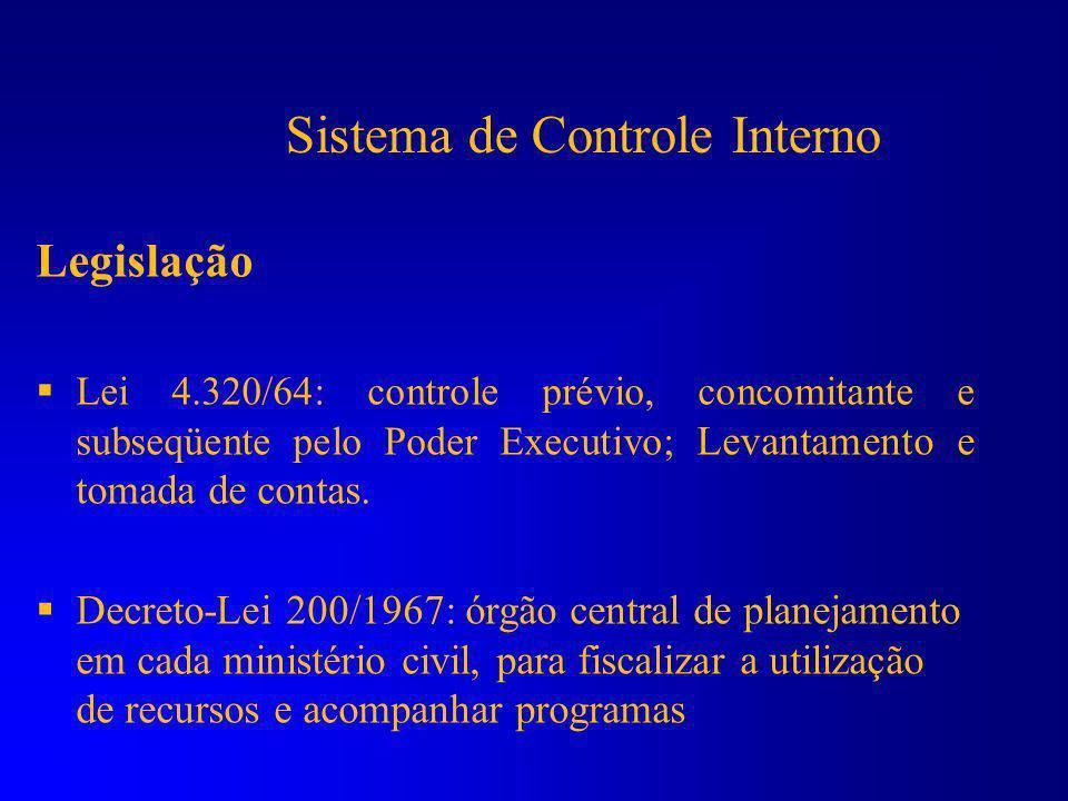 Sistema de Controle Interno