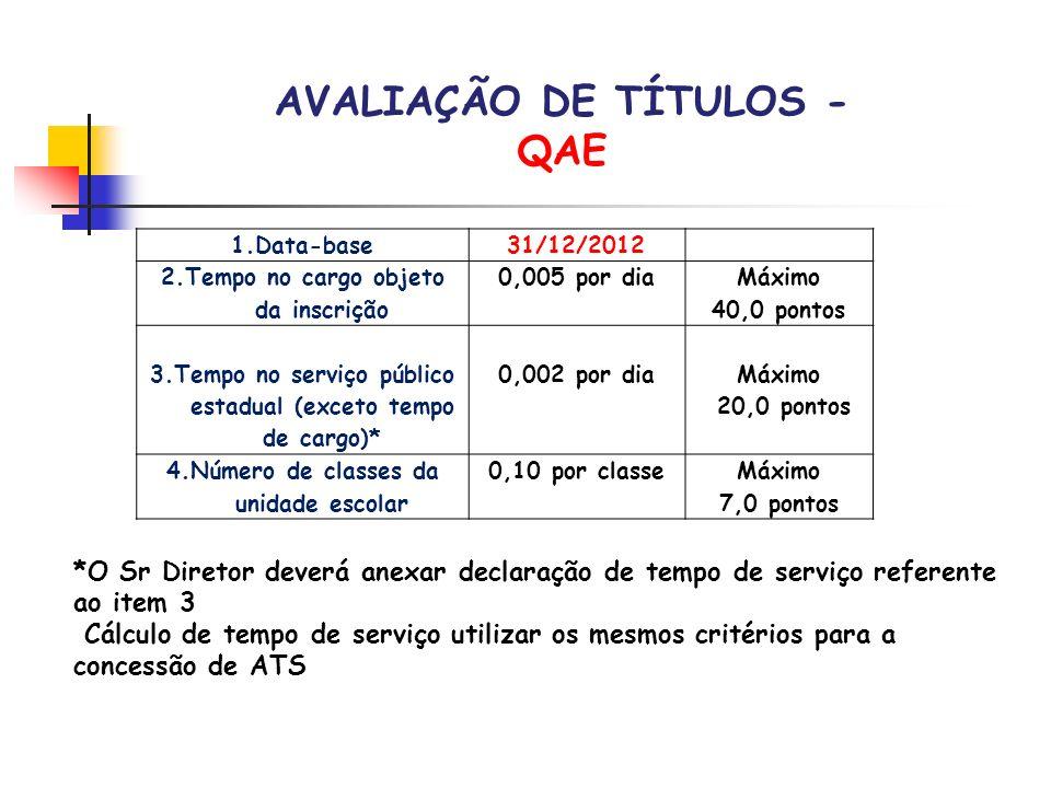 AVALIAÇÃO DE TÍTULOS - QAE