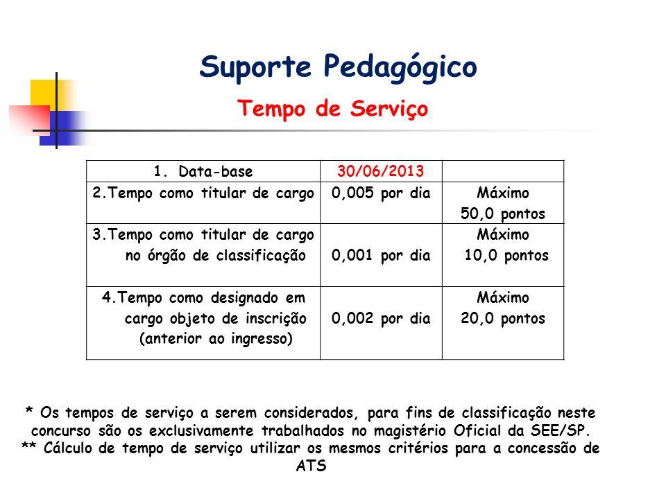 Suporte Pedagógico Tempo de Serviço