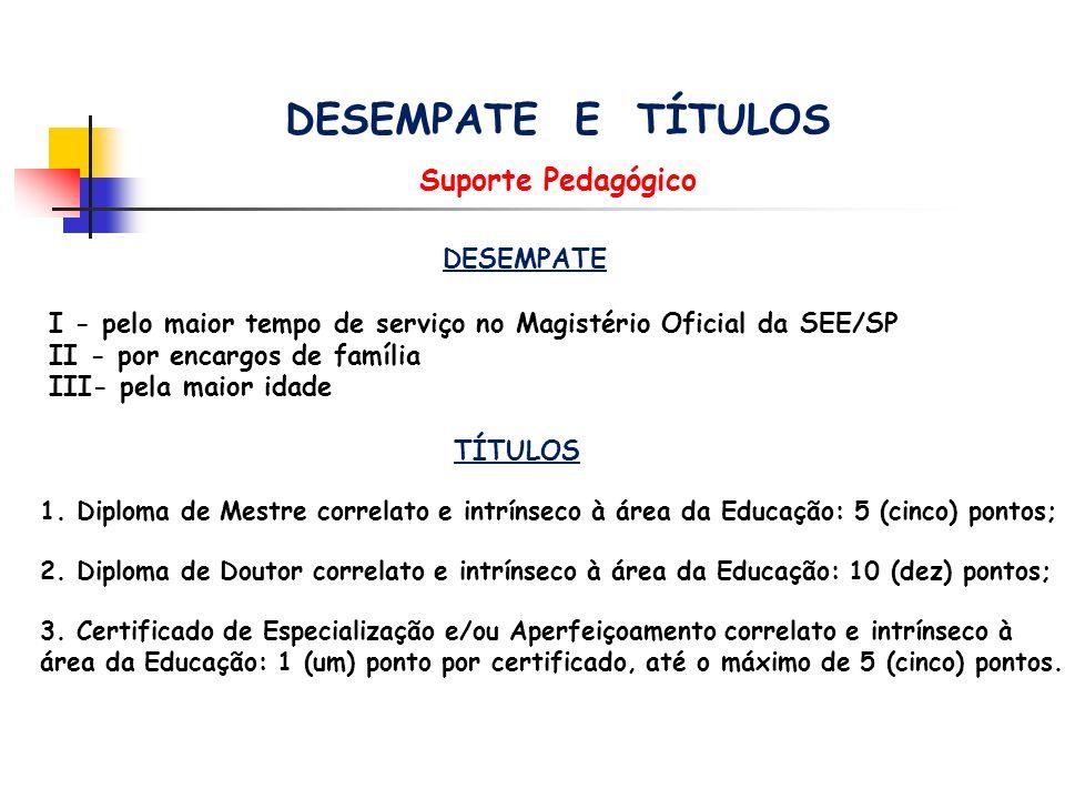 DESEMPATE E TÍTULOS Suporte Pedagógico DESEMPATE