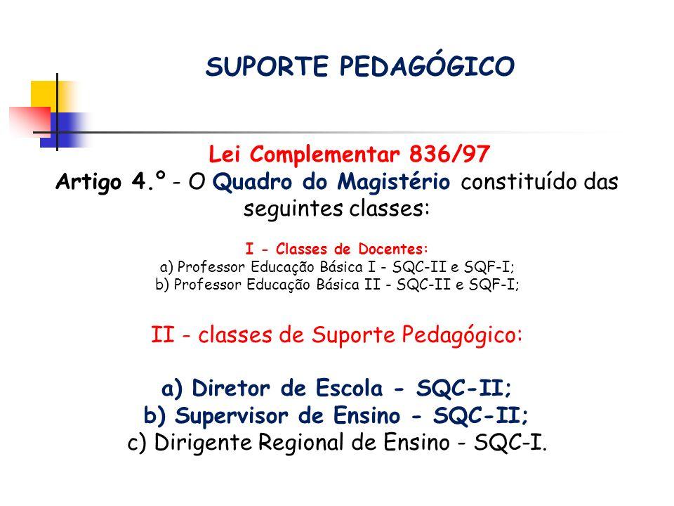 Artigo 4.º - O Quadro do Magistério constituído das seguintes classes: