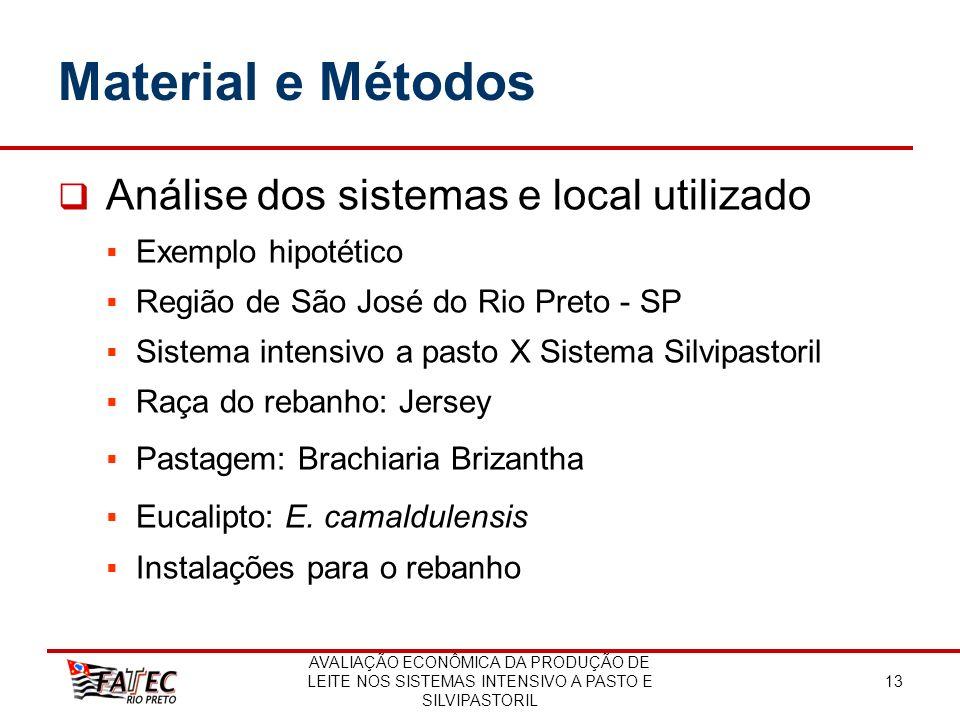 Material e Métodos Análise dos sistemas e local utilizado