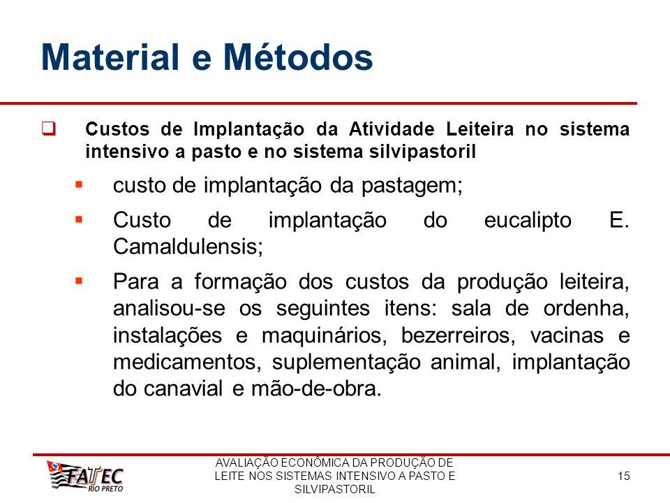 Material e Métodos custo de implantação da pastagem;
