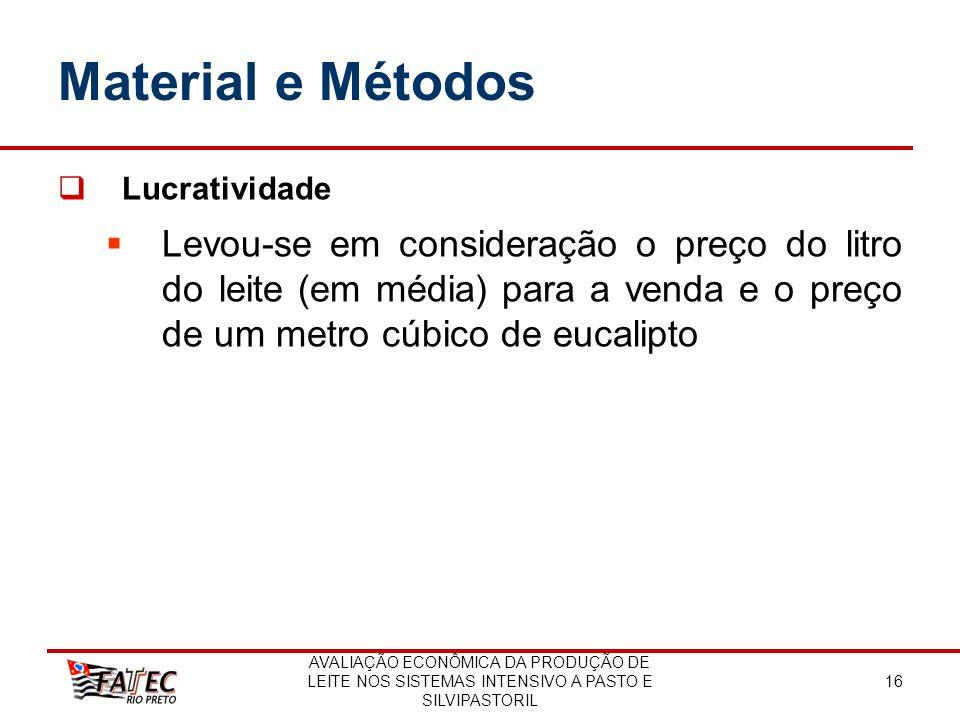 Material e Métodos Lucratividade.