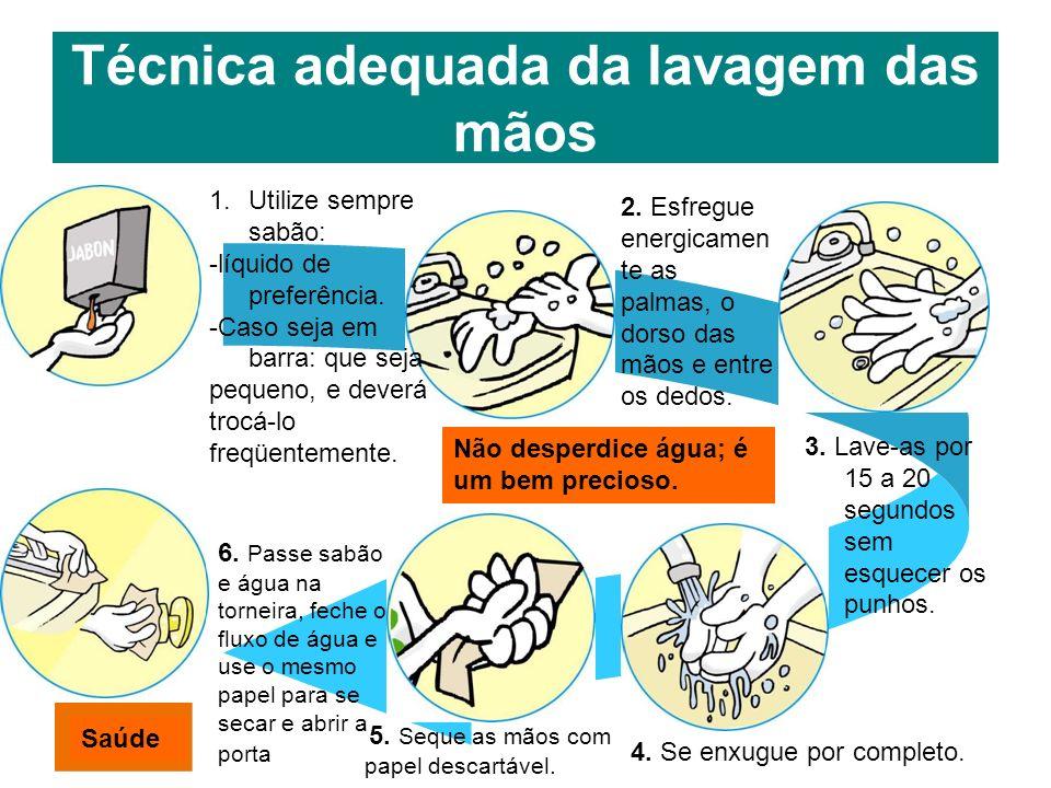 Técnica adequada da lavagem das mãos