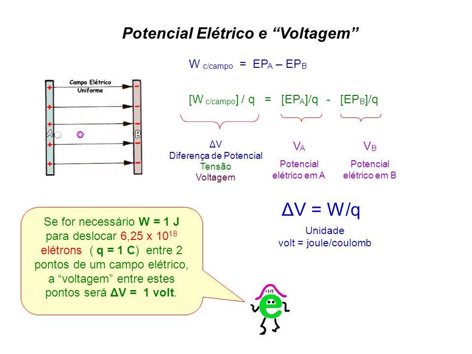 ΔV = W/q Potencial Elétrico e Voltagem W c/campo = EPA – EPB