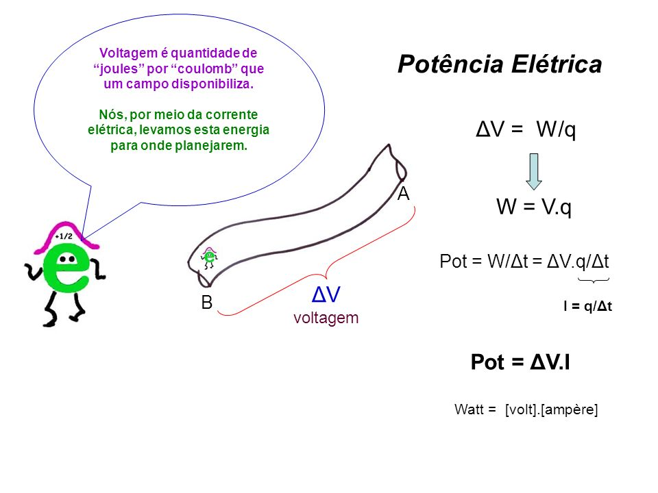 Potência Elétrica ΔV = W/q W = V.q ΔV Pot = ΔV.I A