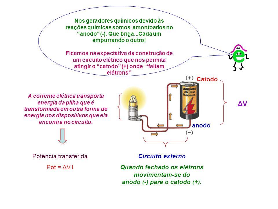 ΔV Catodo anodo Potência transferida Pot = ΔV.I Circuito externo
