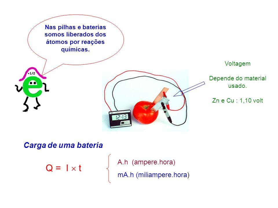Nas pilhas e baterias somos liberados dos átomos por reações químicas.