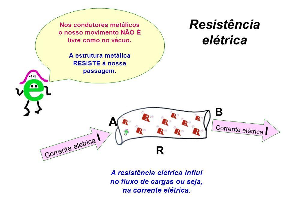 Resistência elétrica A B R Corrente elétrica I