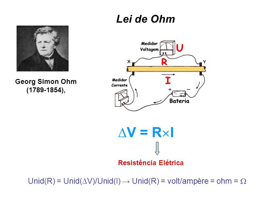 Unid(R) = Unid(∆V)/Unid(I) → Unid(R) = volt/ampère = ohm = 