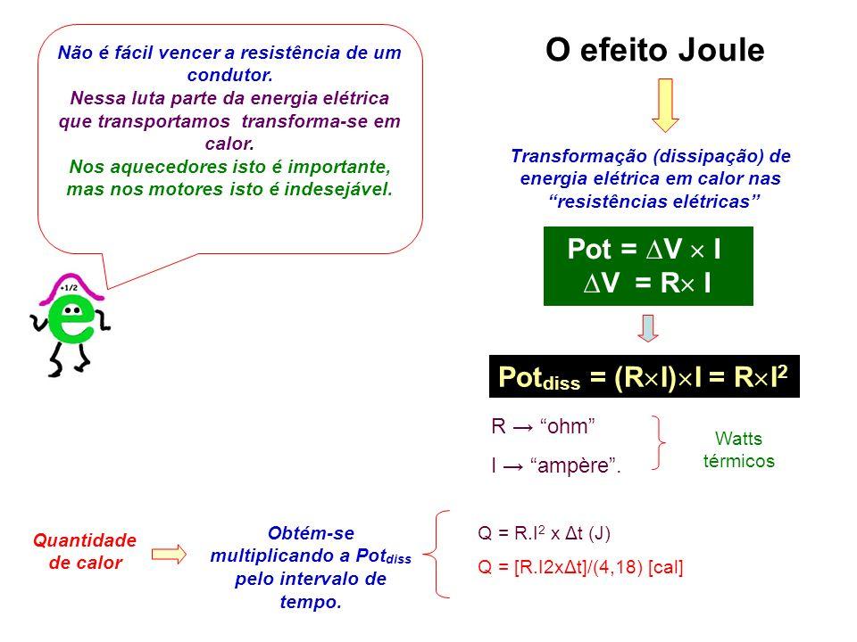 O efeito Joule Pot = ∆V  I ∆V = R I Potdiss = (RI)I = RI2
