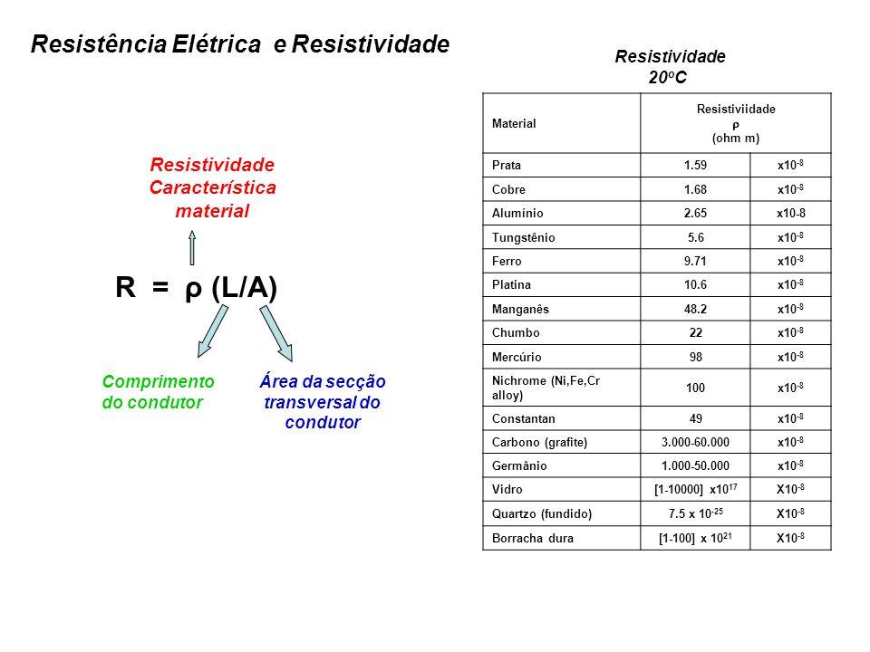 R = ρ (L/A) Resistência Elétrica e Resistividade Resistividade
