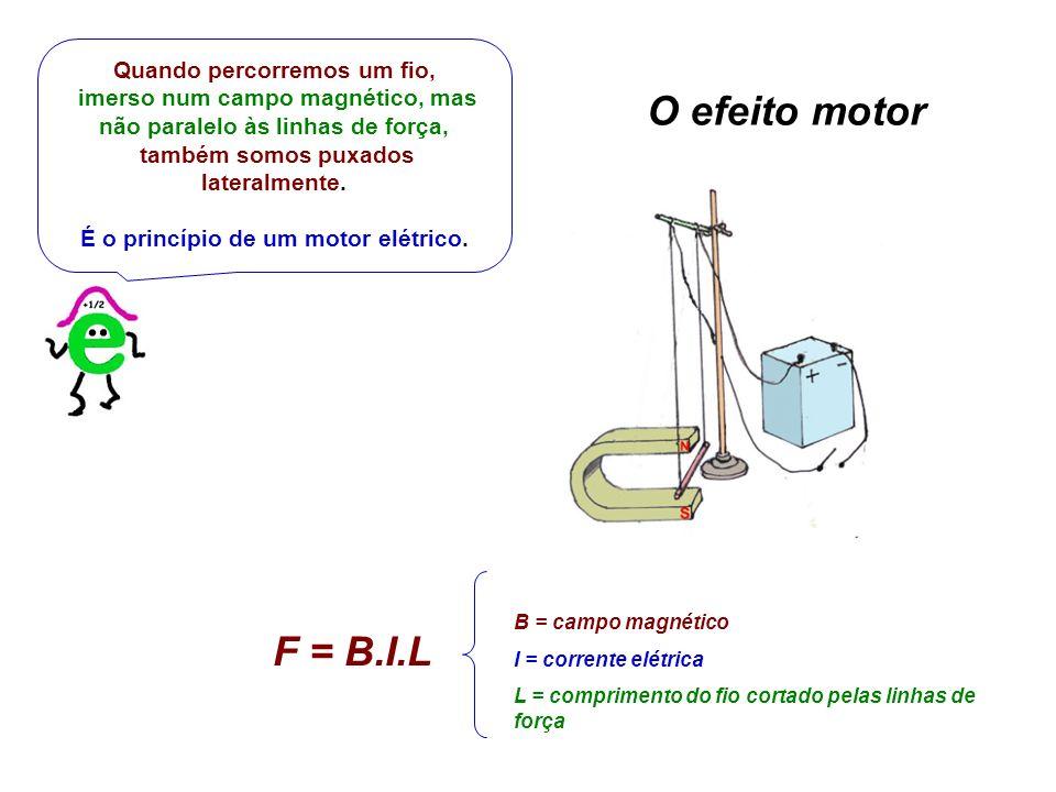 O efeito motor F = B.I.L Quando percorremos um fio,