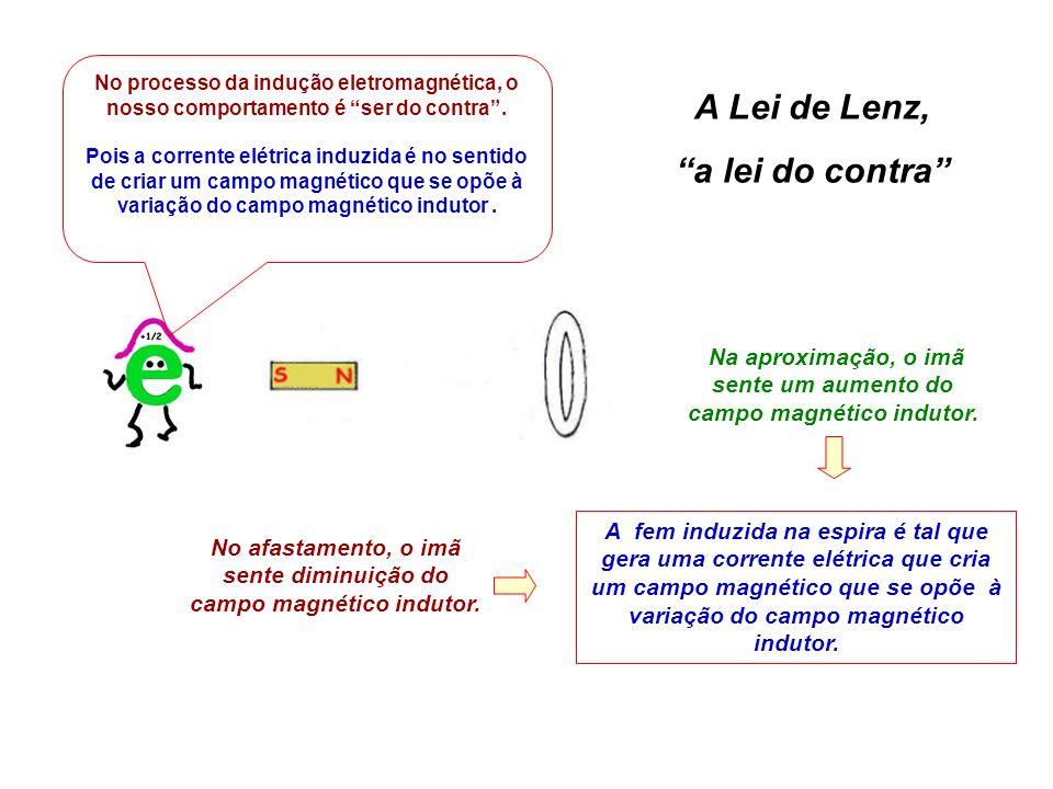 A Lei de Lenz, a lei do contra
