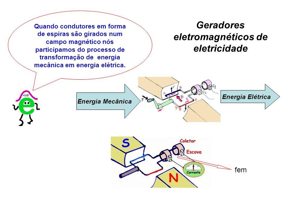 Geradores eletromagnéticos de eletricidade