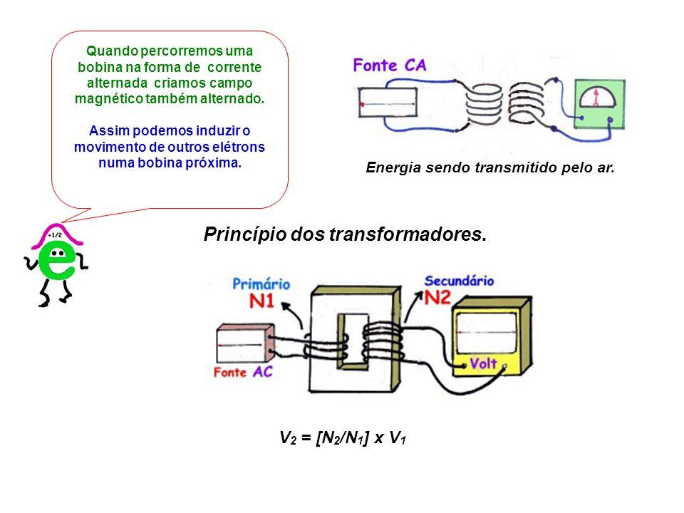Energia sendo transmitido pelo ar.