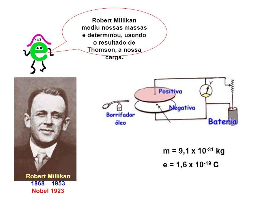 m = 9,1 x 10-31 kg e = 1,6 x 10-19 C Robert Millikan
