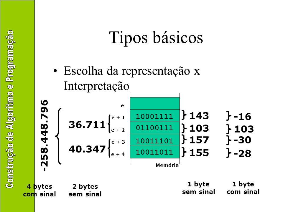 Tipos básicos Escolha da representação x Interpretação 143 -16 36.711