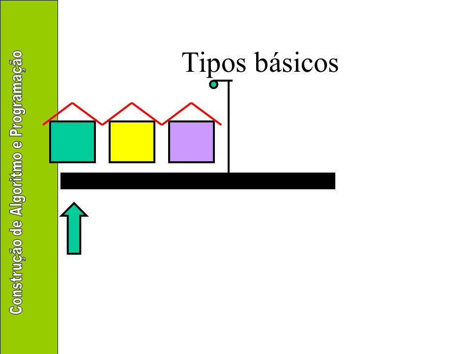 Tipos básicos