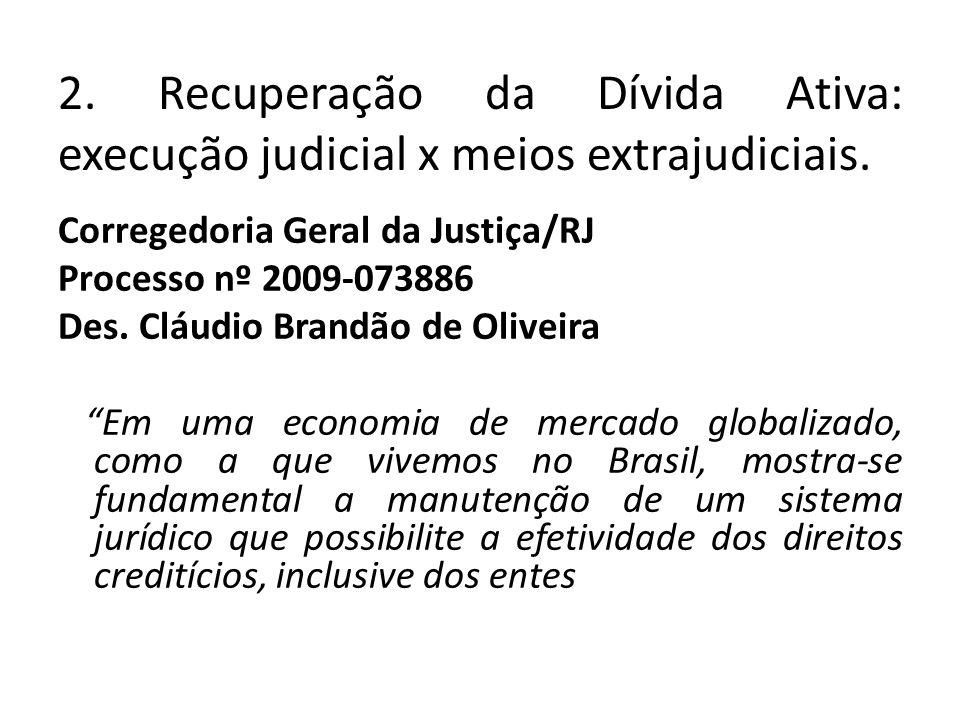 2. Recuperação da Dívida Ativa: execução judicial x meios extrajudiciais.