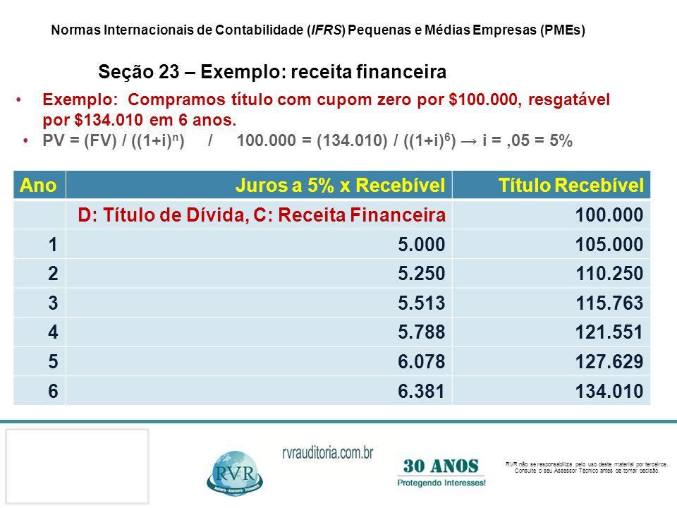 D: Título de Dívida, C: Receita Financeira 100.000 1 5.000 105.000 2