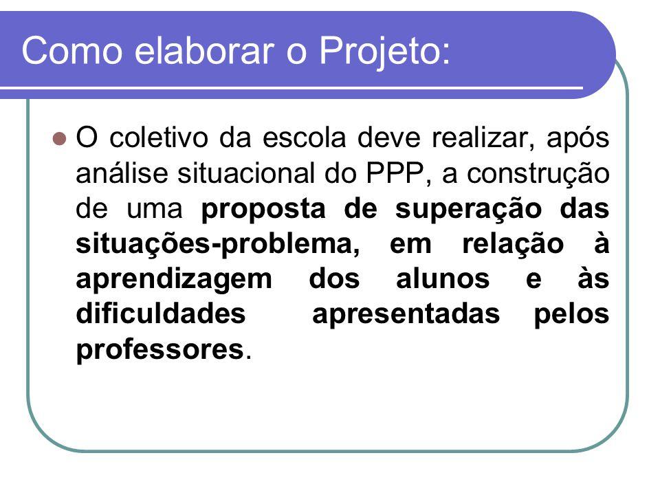 Como elaborar o Projeto: