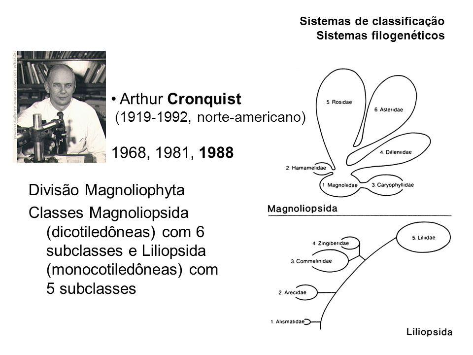 Sistemas de classificação Sistemas filogenéticos