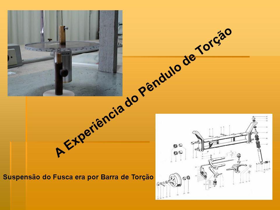 A Experiência do Pêndulo de Torção