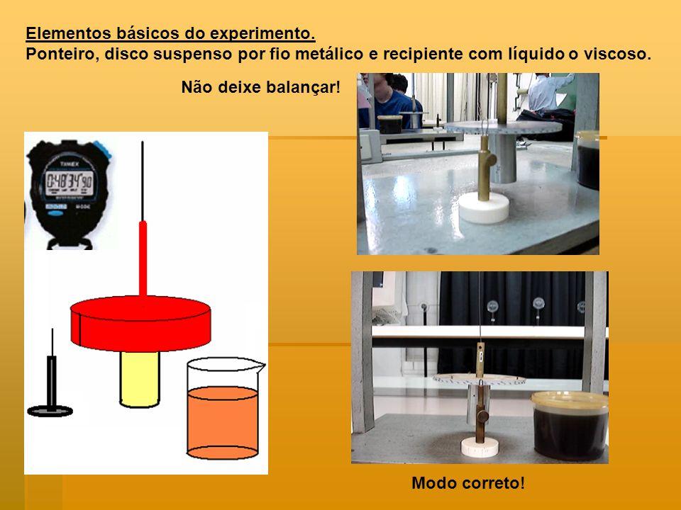 Elementos básicos do experimento.