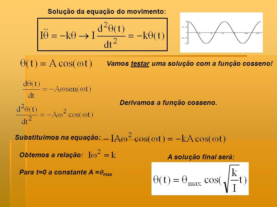 Solução da equação do movimento: