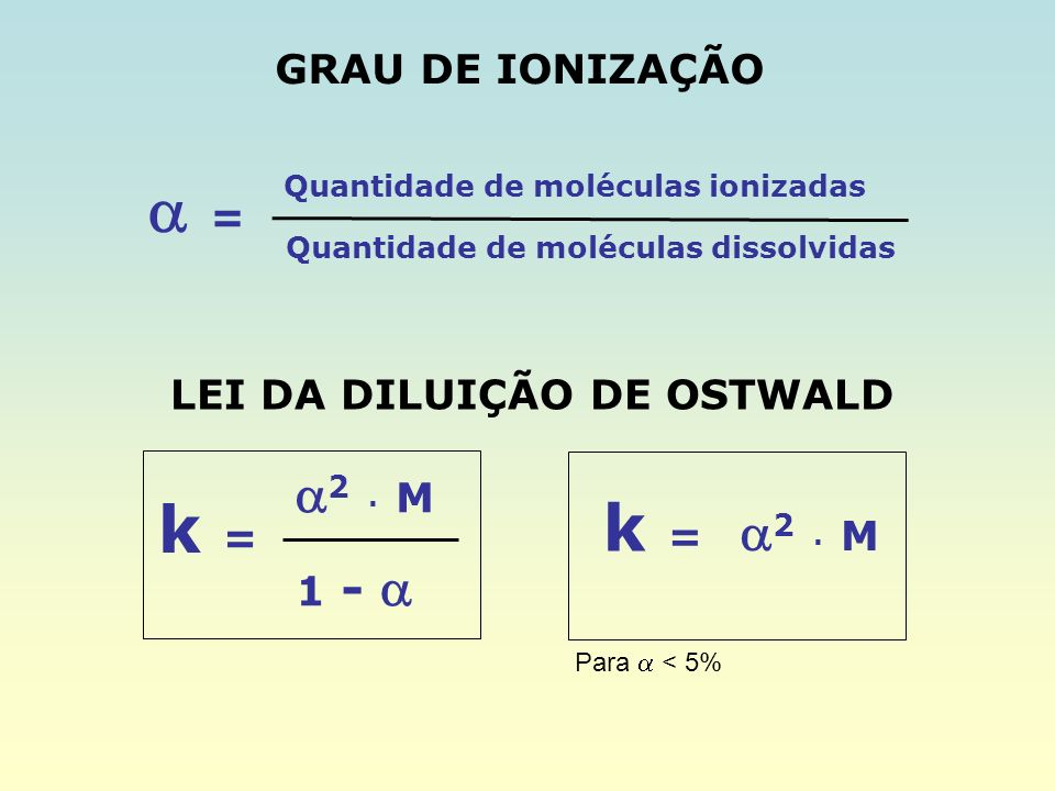  = k = k = 2 · M 2 · M GRAU DE IONIZAÇÃO LEI DA DILUIÇÃO DE OSTWALD