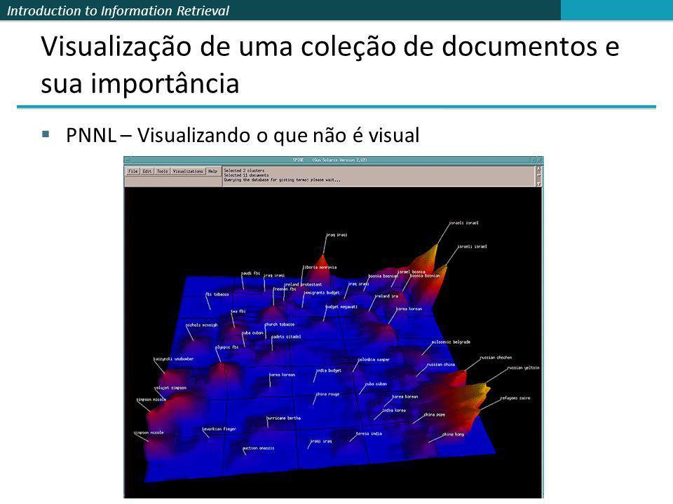 Visualização de uma coleção de documentos e sua importância