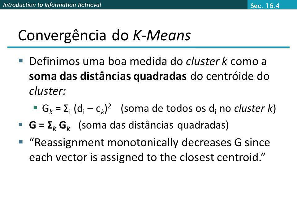 Convergência do K-Means