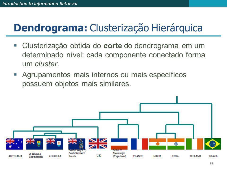 Dendrograma: Clusterização Hierárquica