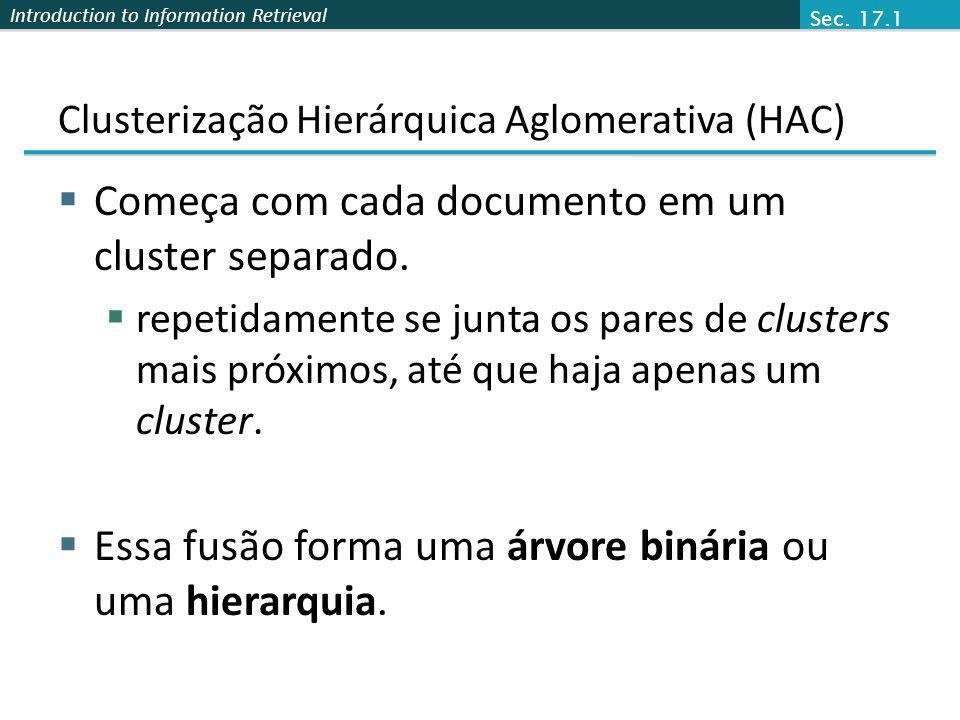 Clusterização Hierárquica Aglomerativa (HAC)