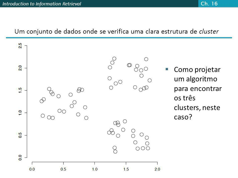 Um conjunto de dados onde se verifica uma clara estrutura de cluster