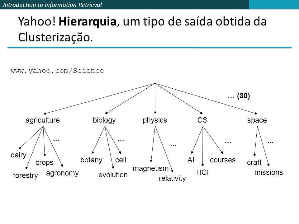 Yahoo! Hierarquia, um tipo de saída obtida da Clusterização.