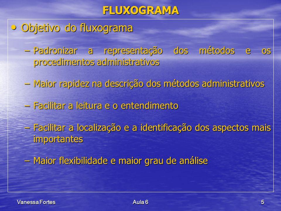 Objetivo do fluxograma