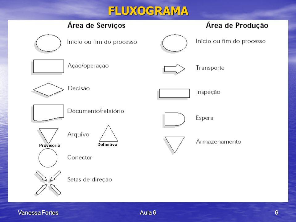 FLUXOGRAMA Provisório Definitivo Vanessa Fortes Aula 6