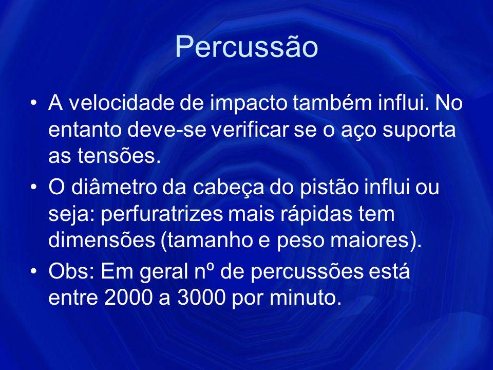 Percussão A velocidade de impacto também influi. No entanto deve-se verificar se o aço suporta as tensões.