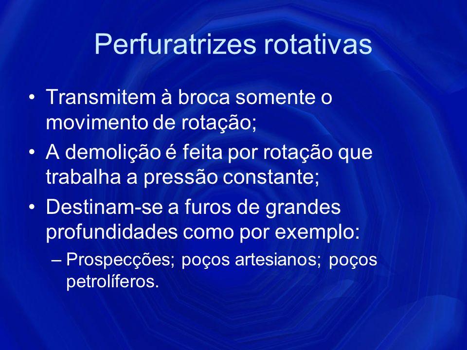 Perfuratrizes rotativas