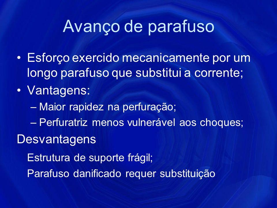 Avanço de parafuso Esforço exercido mecanicamente por um longo parafuso que substitui a corrente; Vantagens: