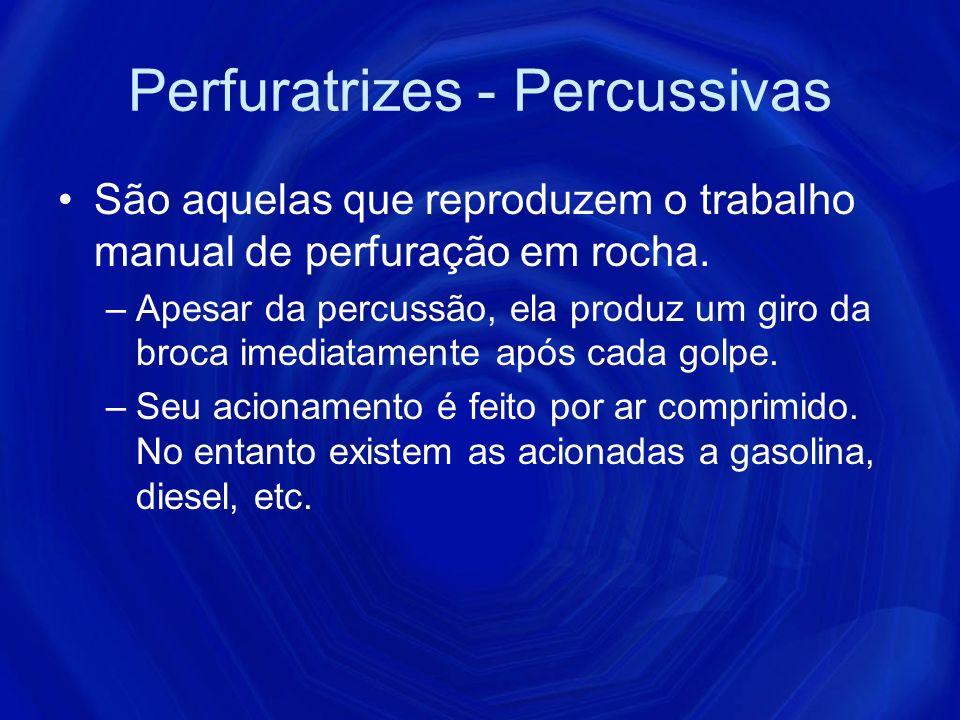Perfuratrizes - Percussivas