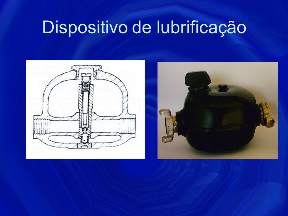 Dispositivo de lubrificação