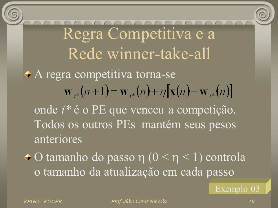 Regra Competitiva e a Rede winner-take-all