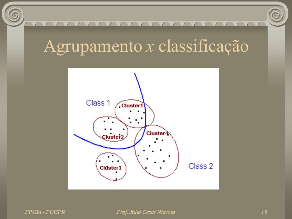 Agrupamento x classificação